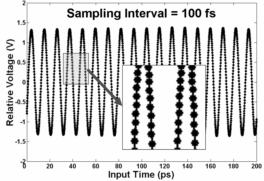 ghz instructions per second