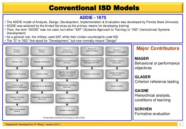 instructional systems design model of training